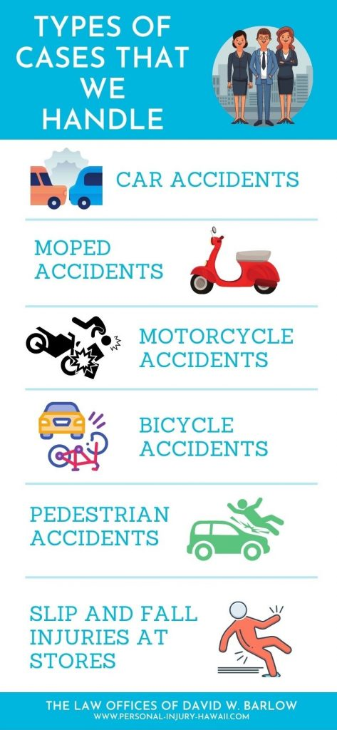 Accident Cases We Handle